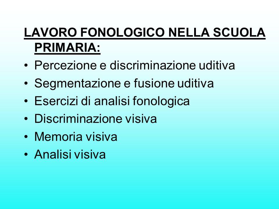 LAVORO FONOLOGICO NELLA SCUOLA PRIMARIA: