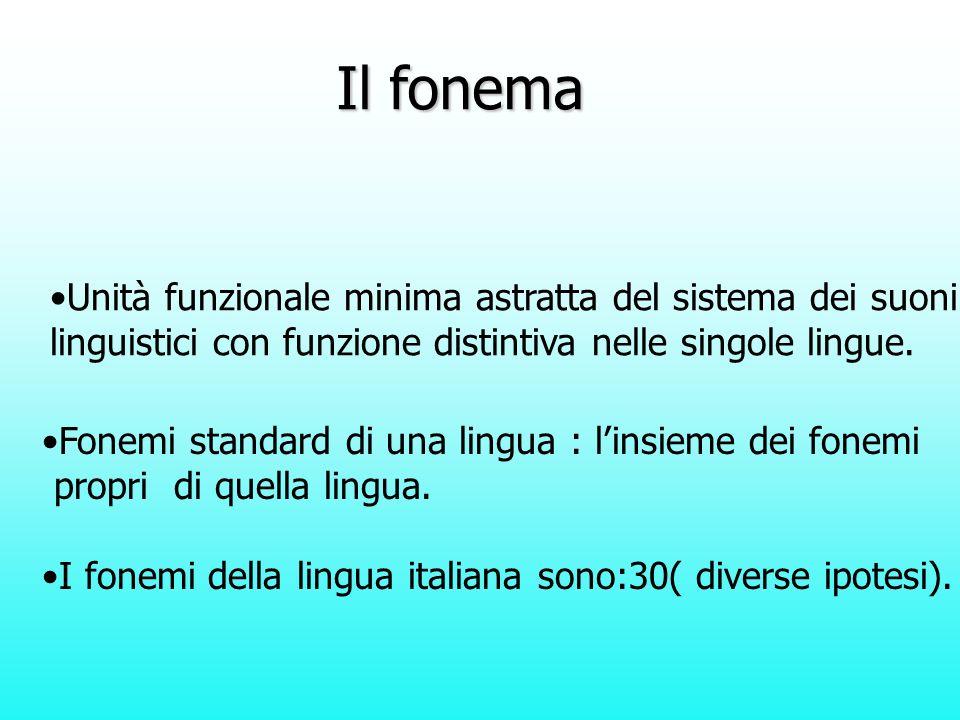 Il fonema Unità funzionale minima astratta del sistema dei suoni