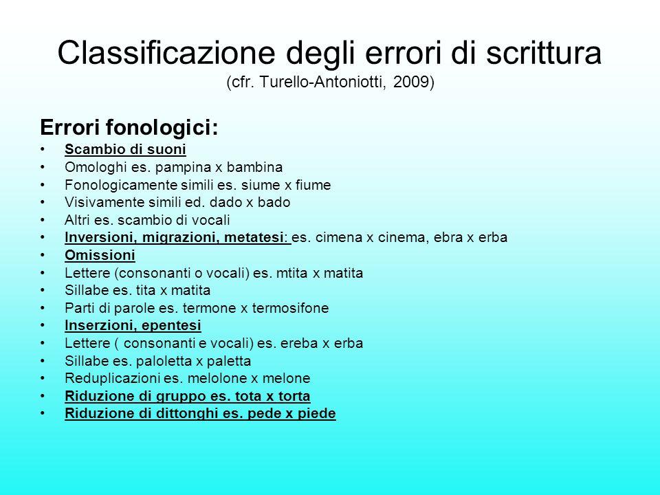 Classificazione degli errori di scrittura (cfr