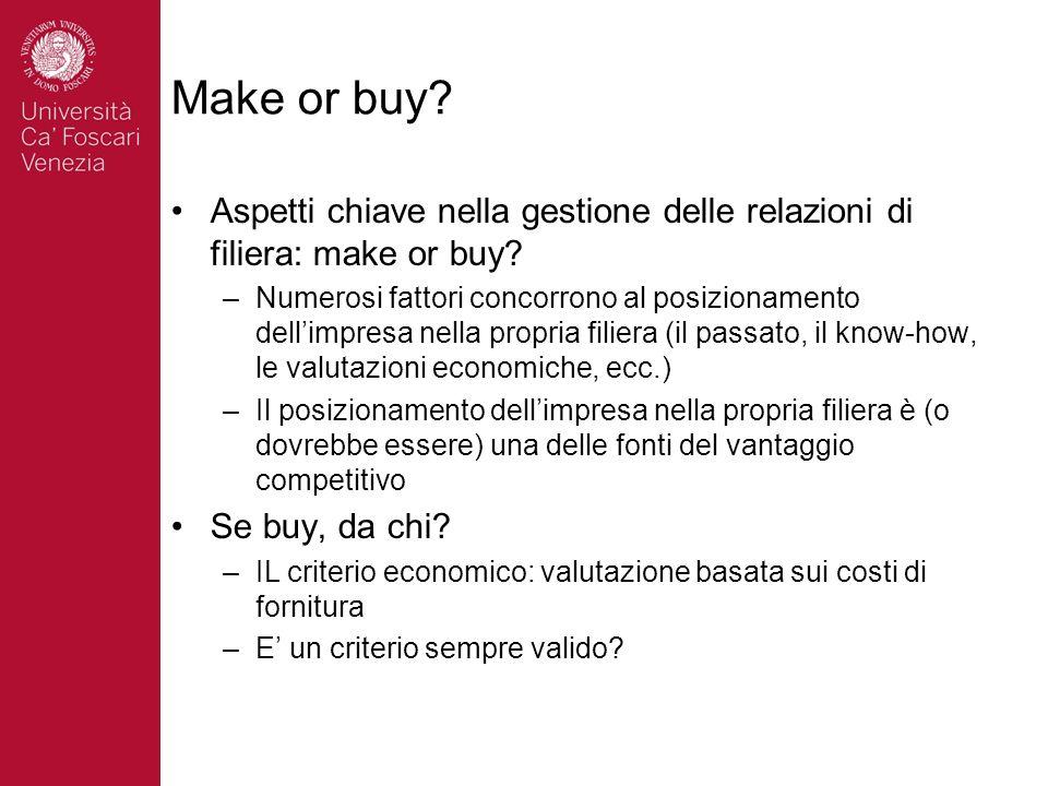 Make or buy Aspetti chiave nella gestione delle relazioni di filiera: make or buy