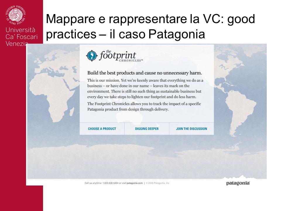 Mappare e rappresentare la VC: good practices – il caso Patagonia