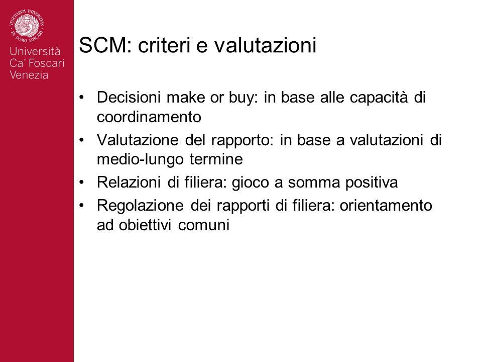 SCM: criteri e valutazioni