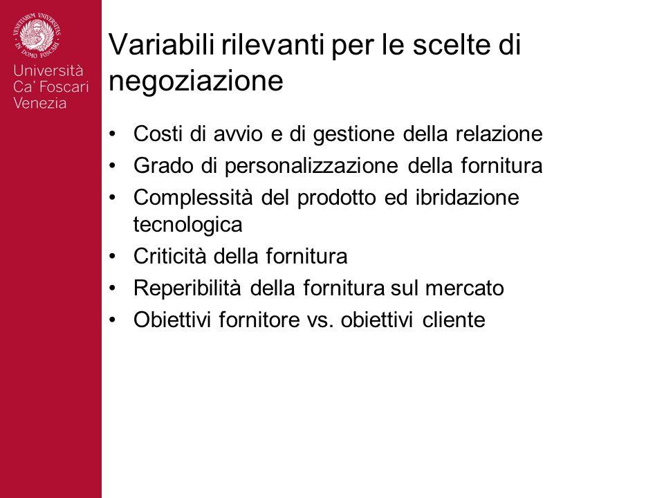 Variabili rilevanti per le scelte di negoziazione