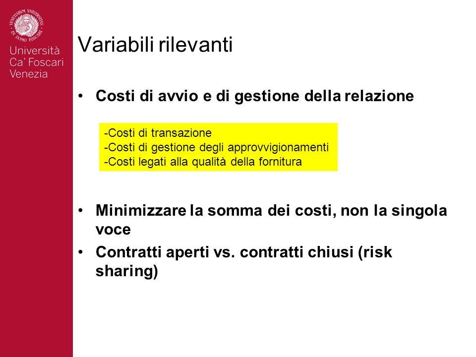 Variabili rilevanti Costi di avvio e di gestione della relazione