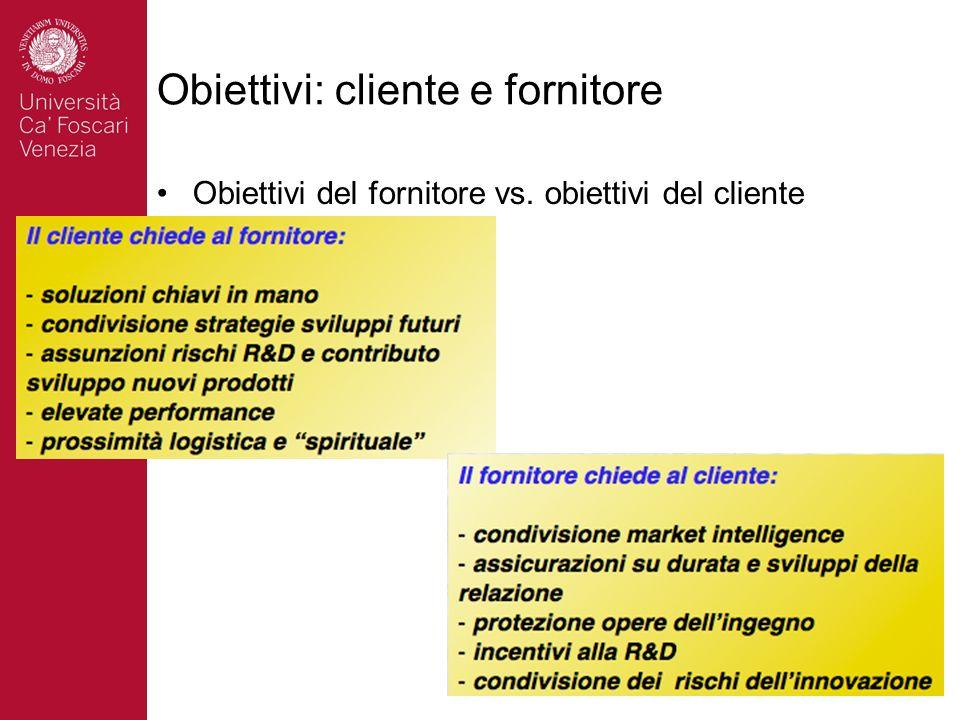 Obiettivi: cliente e fornitore