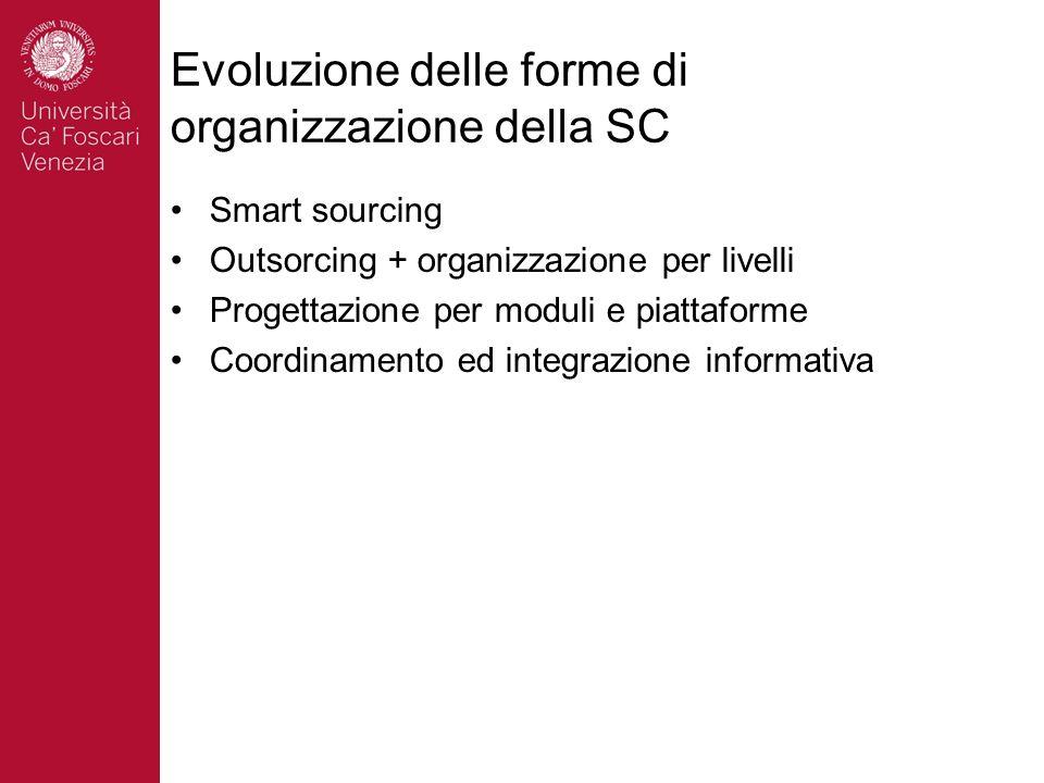 Evoluzione delle forme di organizzazione della SC
