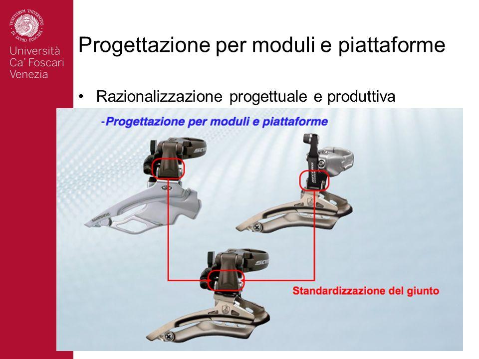 Progettazione per moduli e piattaforme