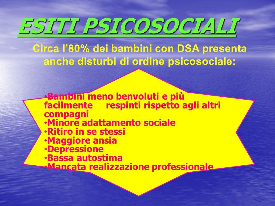 ESITI PSICOSOCIALI Circa l'80% dei bambini con DSA presenta anche disturbi di ordine psicosociale: