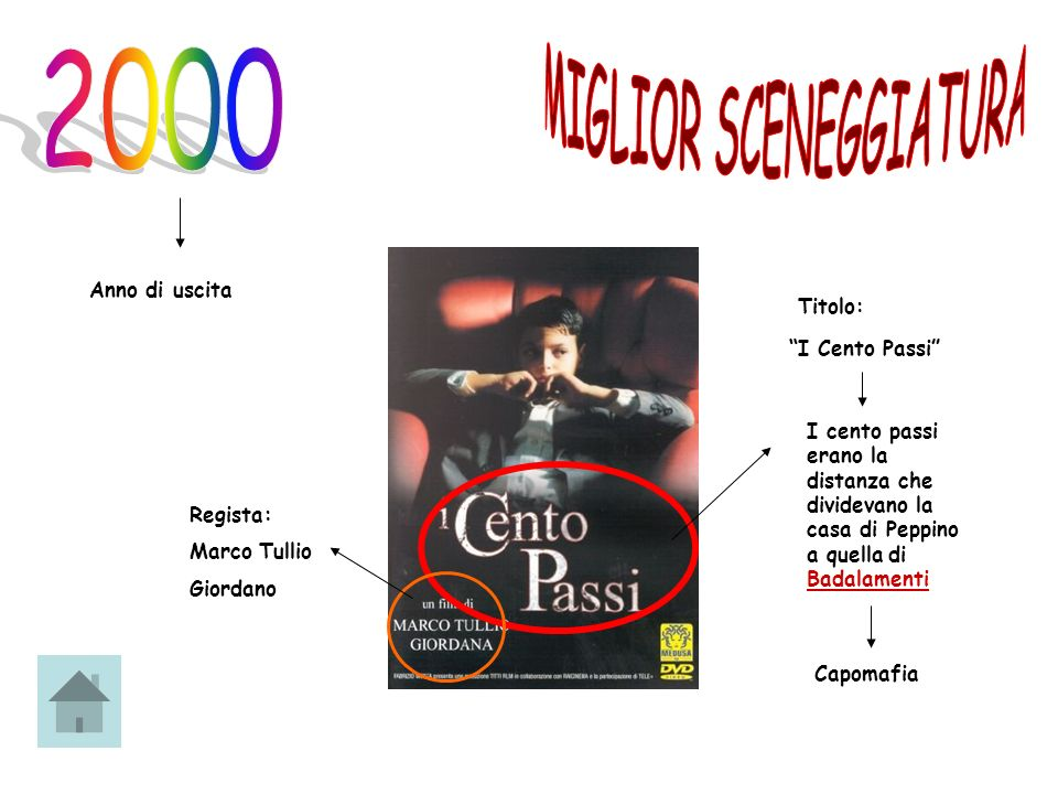 MIGLIOR SCENEGGIATURA