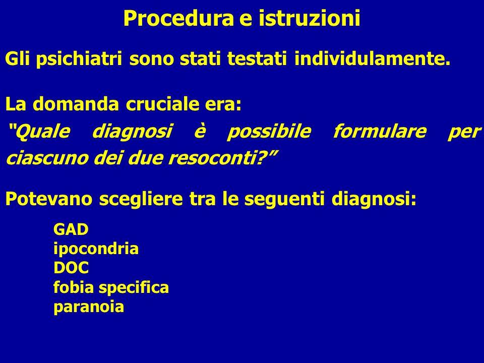 Procedura e istruzioni