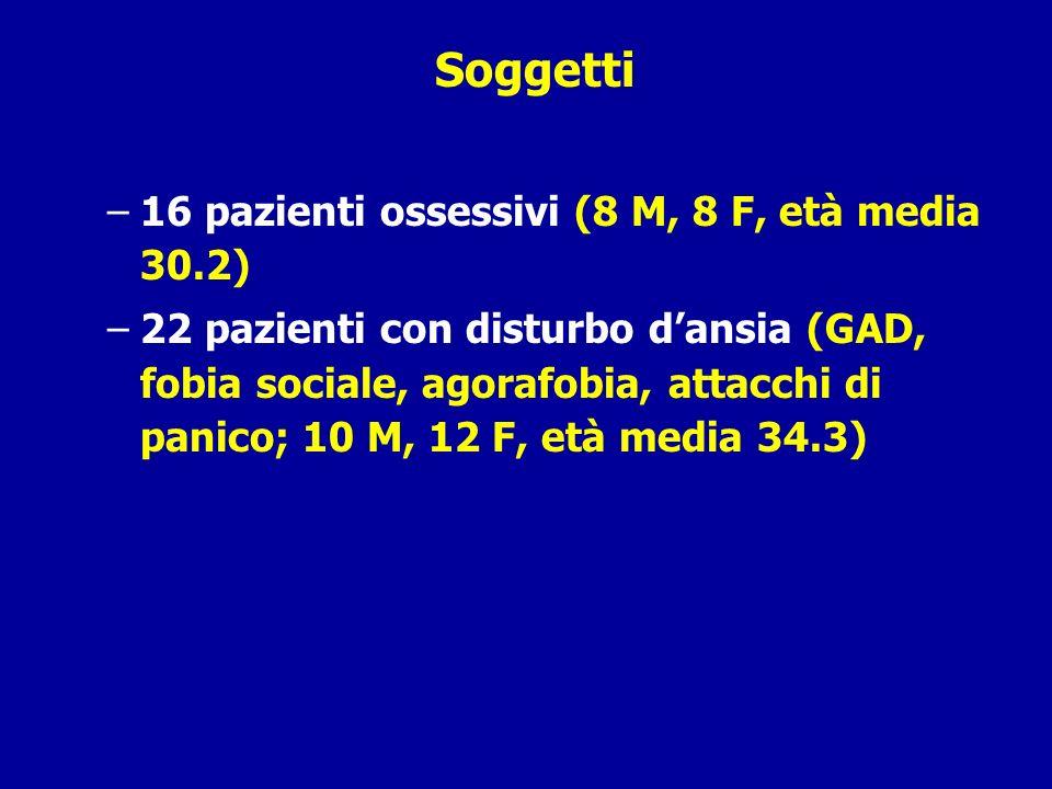 Soggetti 16 pazienti ossessivi (8 M, 8 F, età media 30.2)