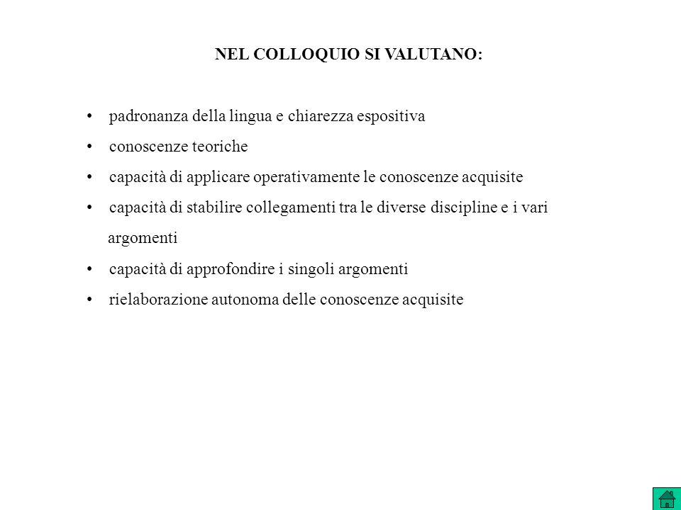 NEL COLLOQUIO SI VALUTANO: