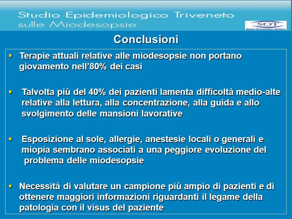 Conclusioni Terapie attuali relative alle miodesopsie non portano giovamento nell'80% dei casi.