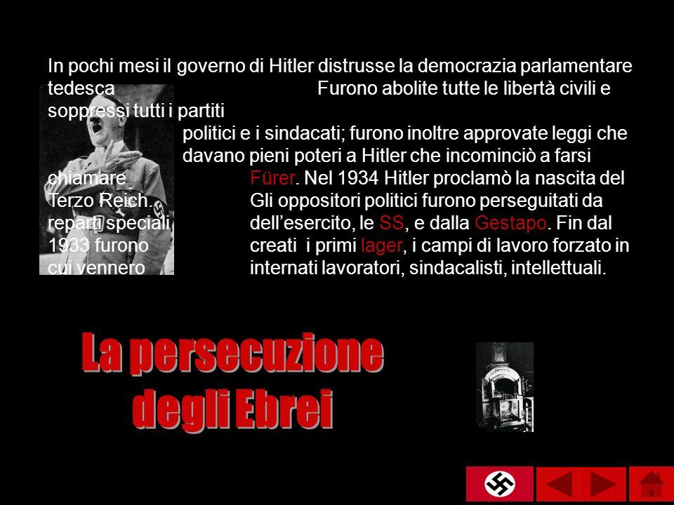 La persecuzione degli Ebrei