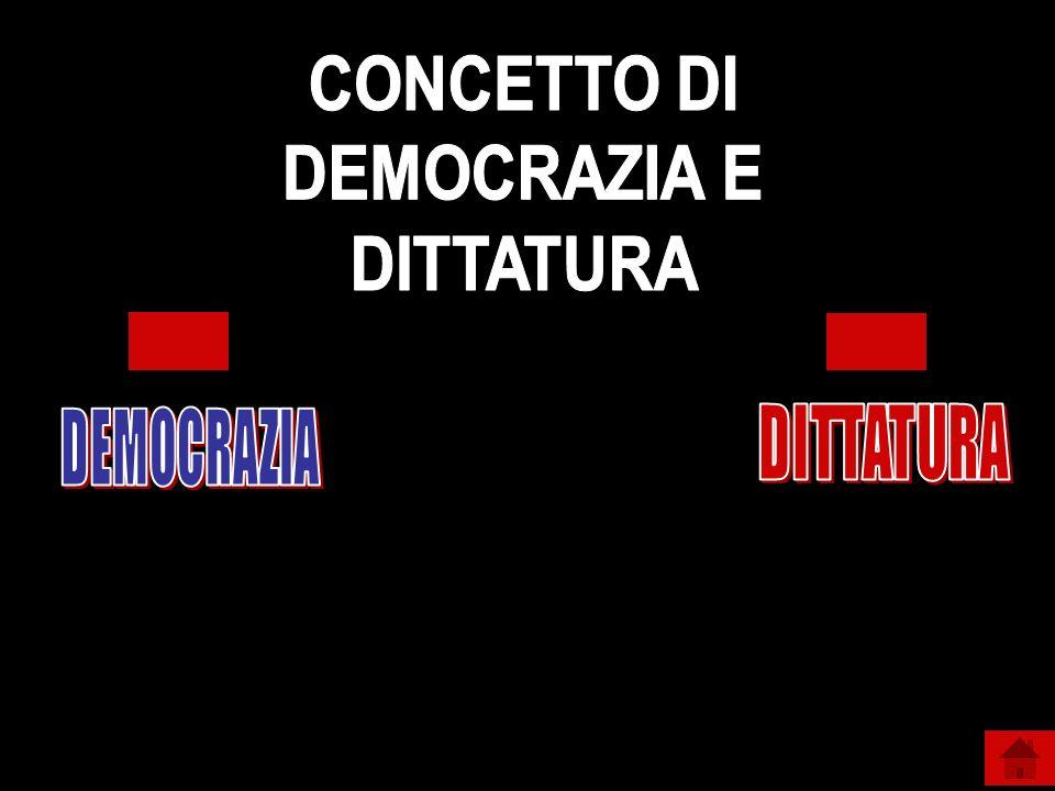 CONCETTO DI DEMOCRAZIA E DITTATURA DEMOCRAZIA DITTATURA