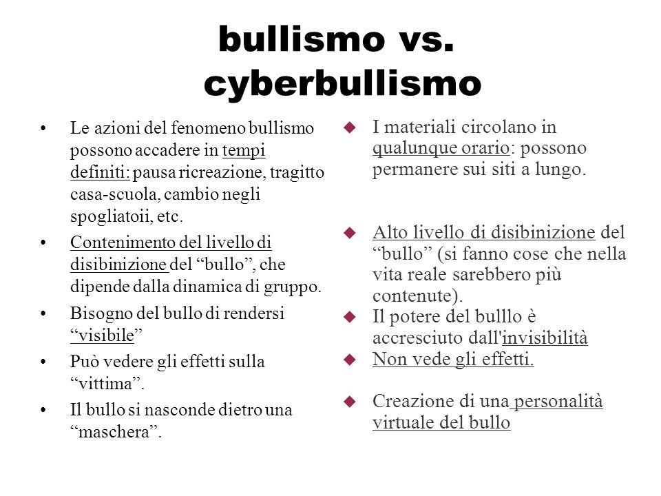bullismo vs. cyberbullismo