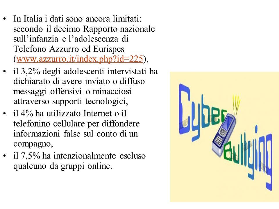 In Italia i dati sono ancora limitati: secondo il decimo Rapporto nazionale sull'infanzia e l'adolescenza di Telefono Azzurro ed Eurispes (www.azzurro.it/index.php id=225),