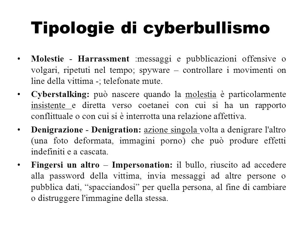 Tipologie di cyberbullismo