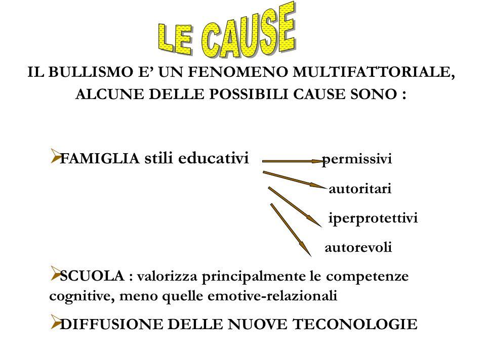 LE CAUSEIL BULLISMO E' UN FENOMENO MULTIFATTORIALE, ALCUNE DELLE POSSIBILI CAUSE SONO : FAMIGLIA stili educativi permissivi.