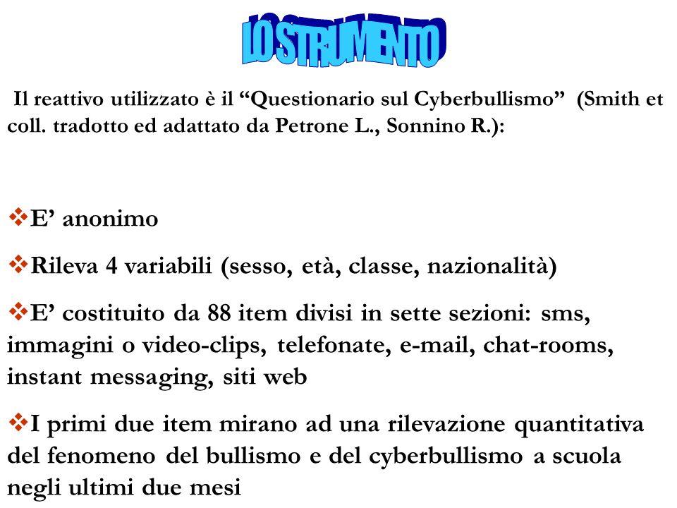LO STRUMENTO E' anonimo