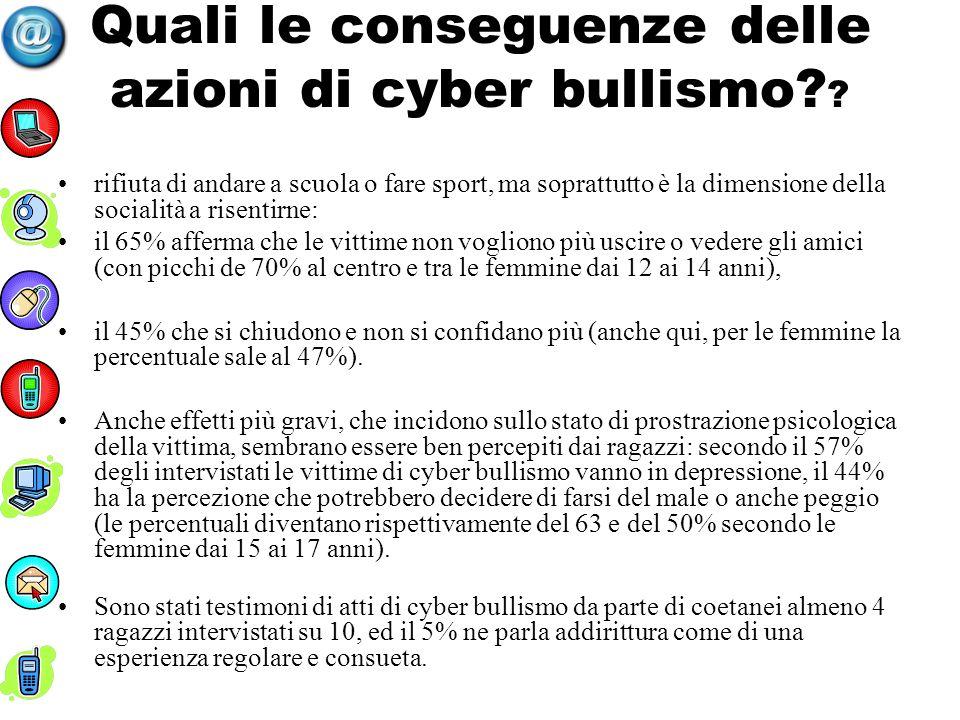 Quali le conseguenze delle azioni di cyber bullismo