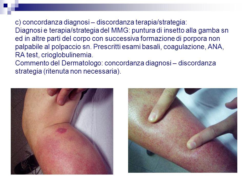 c) concordanza diagnosi – discordanza terapia/strategia: Diagnosi e terapia/strategia del MMG: puntura di insetto alla gamba sn ed in altre parti del corpo con successiva formazione di porpora non palpabile al polpaccio sn.