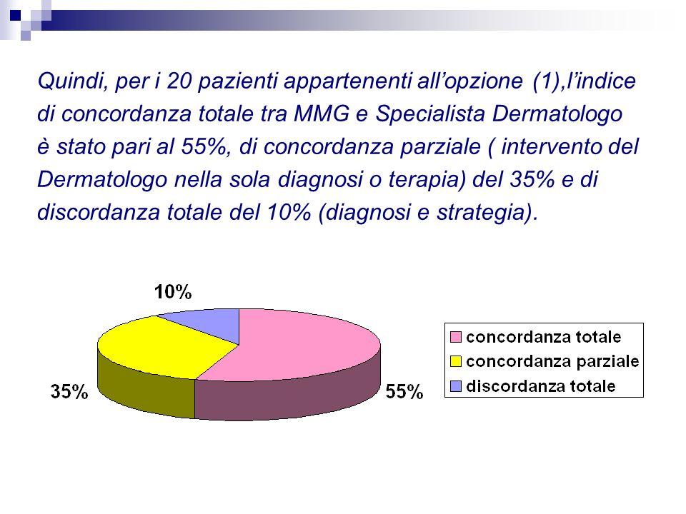 Quindi, per i 20 pazienti appartenenti all'opzione (1),l'indice