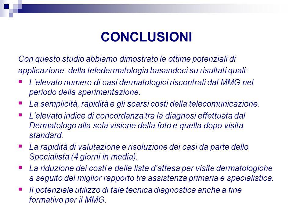 CONCLUSIONI Con questo studio abbiamo dimostrato le ottime potenziali di. applicazione della teledermatologia basandoci su risultati quali: