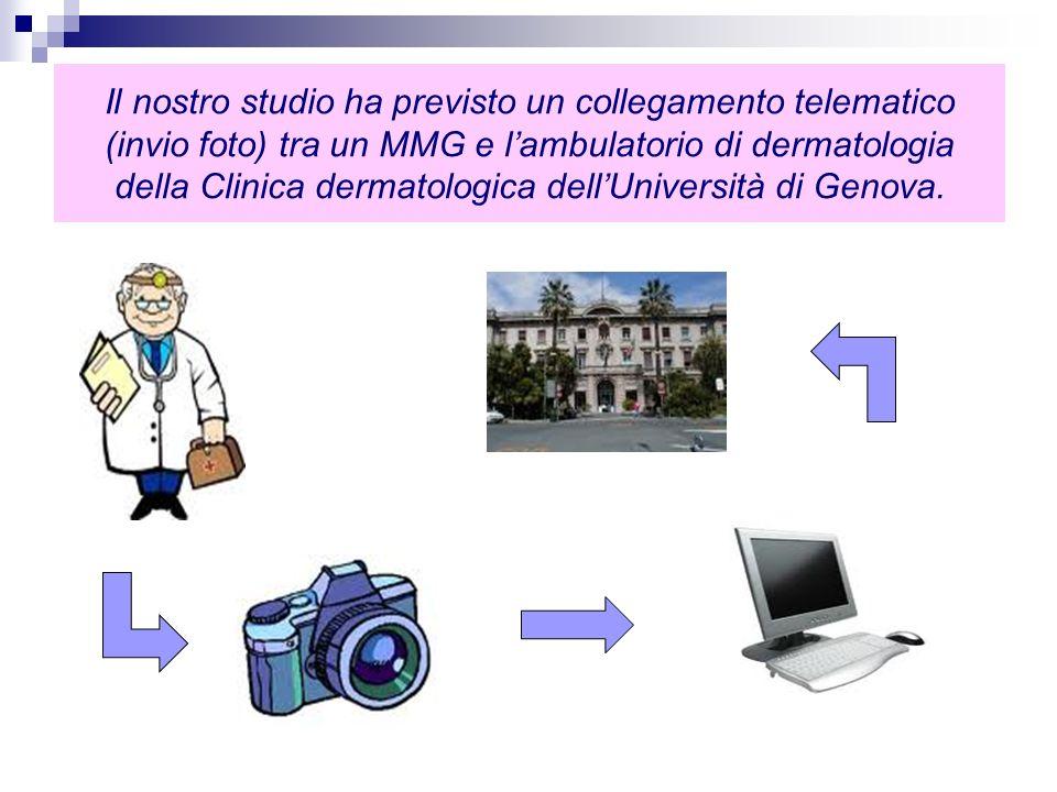 Il nostro studio ha previsto un collegamento telematico (invio foto) tra un MMG e l'ambulatorio di dermatologia della Clinica dermatologica dell'Università di Genova.