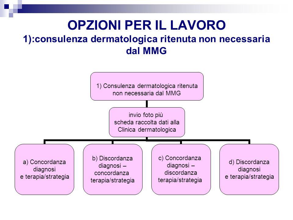 OPZIONI PER IL LAVORO 1):consulenza dermatologica ritenuta non necessaria dal MMG
