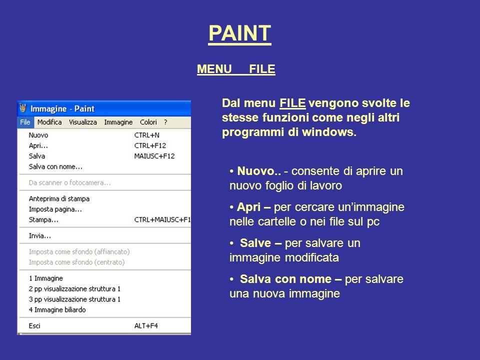 PAINT MENU FILE. Dal menu FILE vengono svolte le stesse funzioni come negli altri programmi di windows.