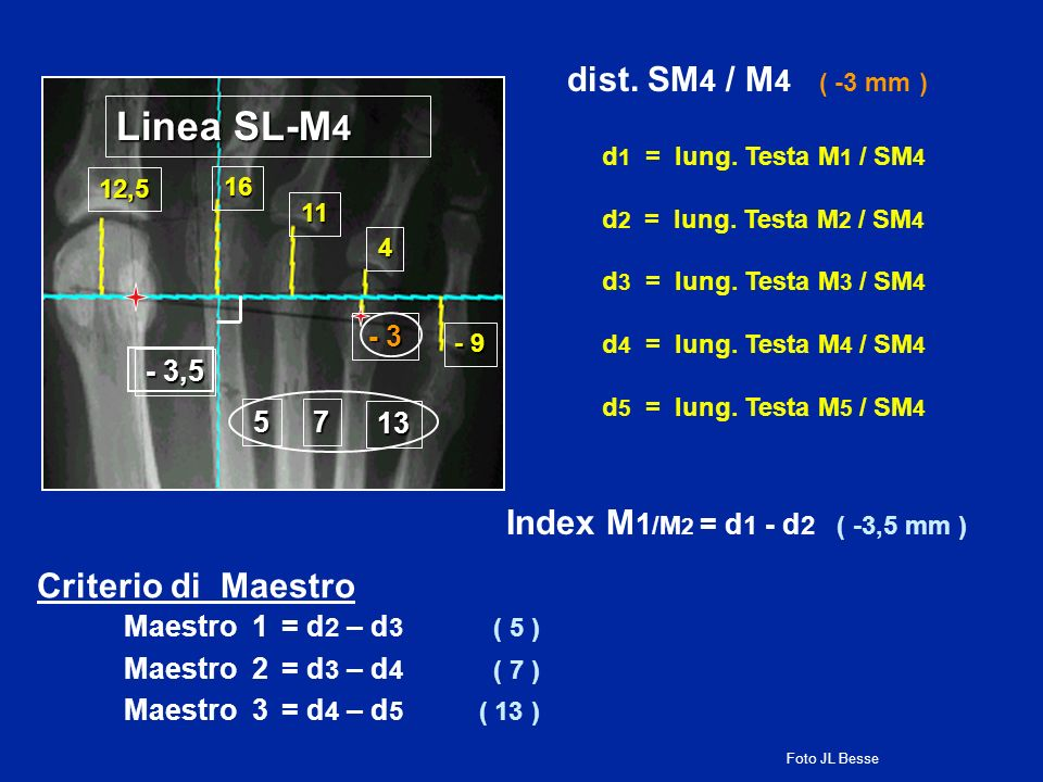 Linea SL-M4 dist. SM4 / M4 ( -3 mm ) Index M1/M2 = d1 - d2 ( -3,5 mm )