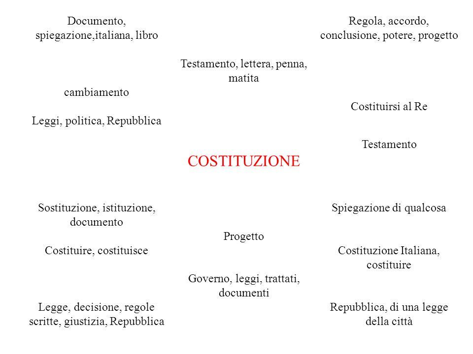 COSTITUZIONE Documento, spiegazione,italiana, libro
