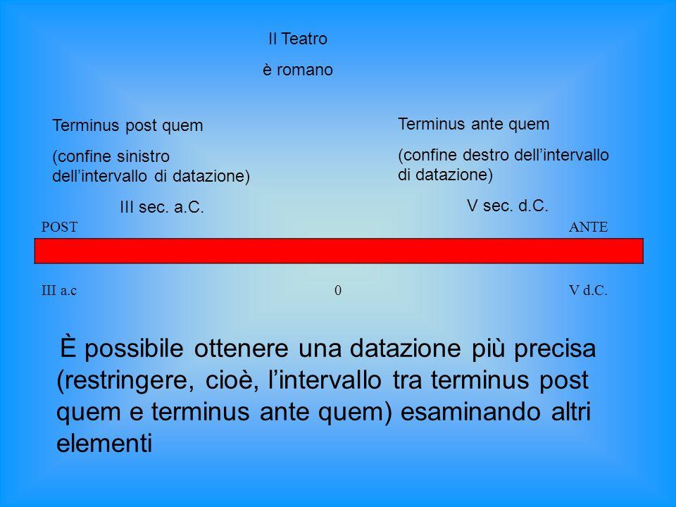 Il Teatro è romano. Terminus post quem. (confine sinistro dell'intervallo di datazione) III sec. a.C.