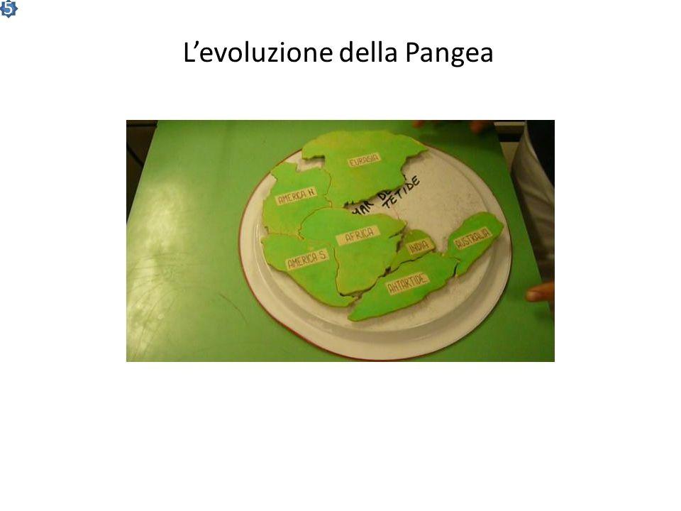 L'evoluzione della Pangea