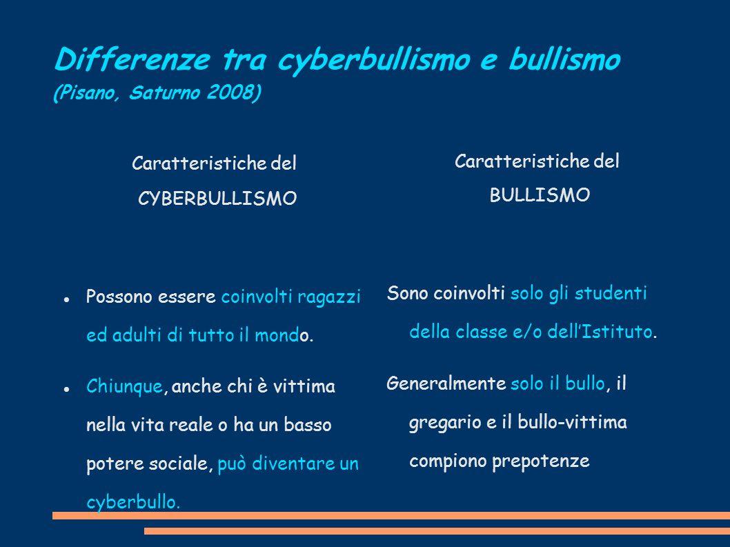 Differenze tra cyberbullismo e bullismo (Pisano, Saturno 2008)
