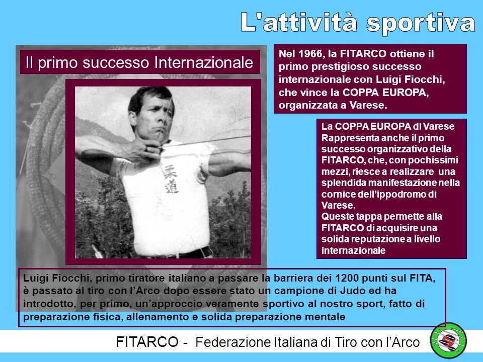 Il primo successo Internazionale