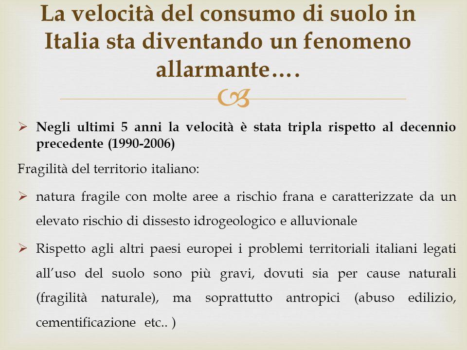 La velocità del consumo di suolo in Italia sta diventando un fenomeno allarmante….