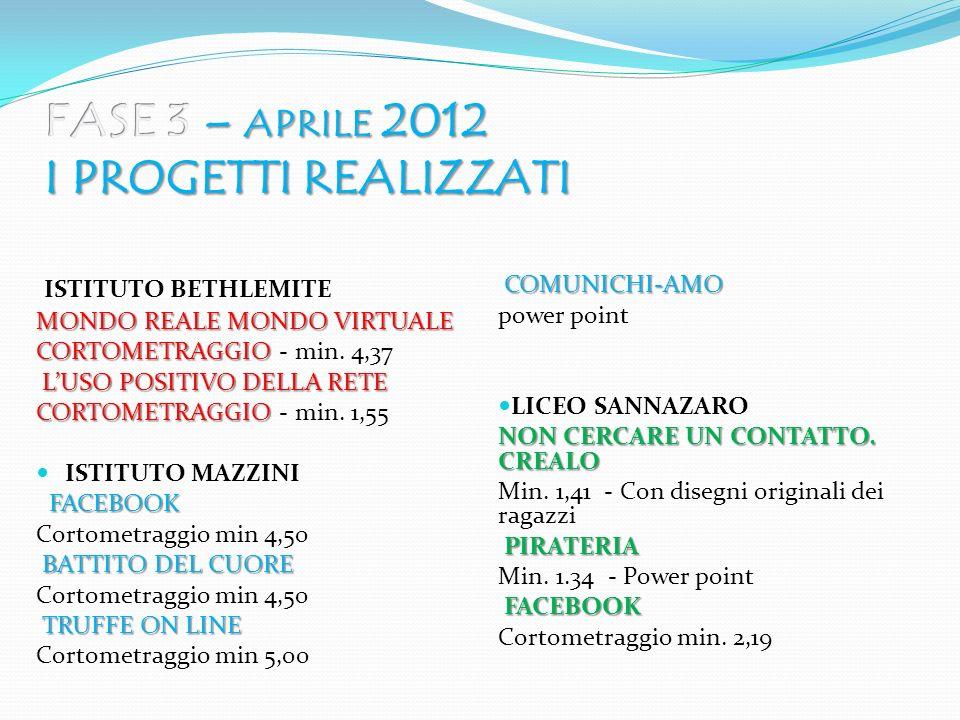 FASE 3 – aprile 2012 I PROGETTI REALIZZATI ISTITUTO BETHLEMITE