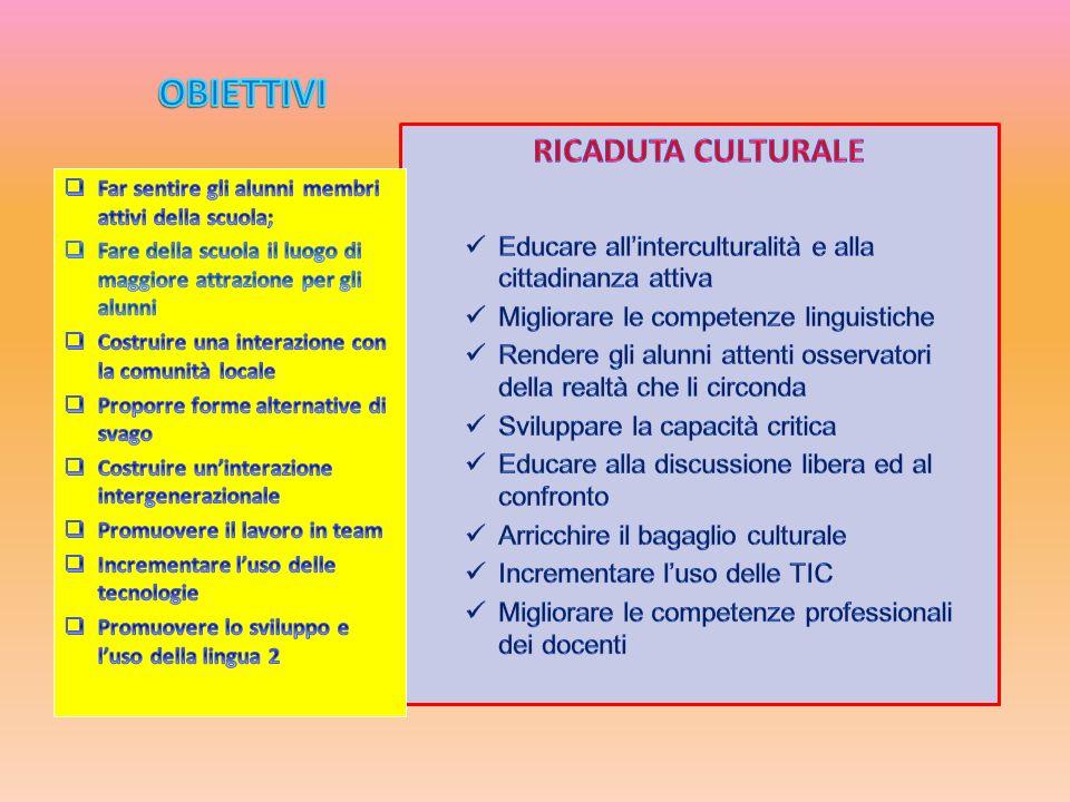 RICADUTA CULTURALE OBIETTIVI