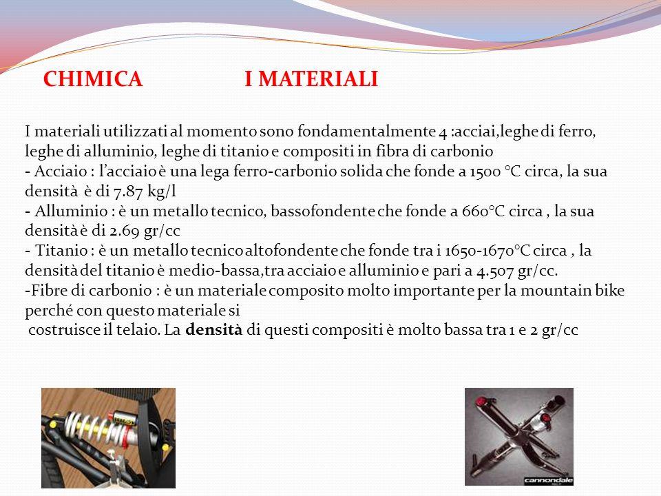 CHIMICA I MATERIALI.