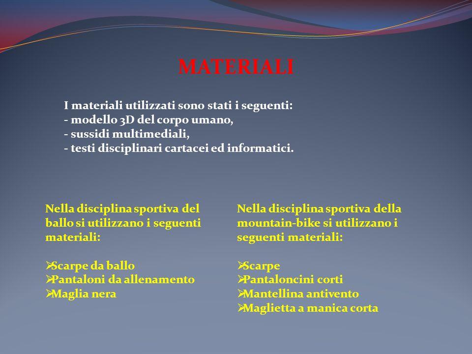 MATERIALI I materiali utilizzati sono stati i seguenti: