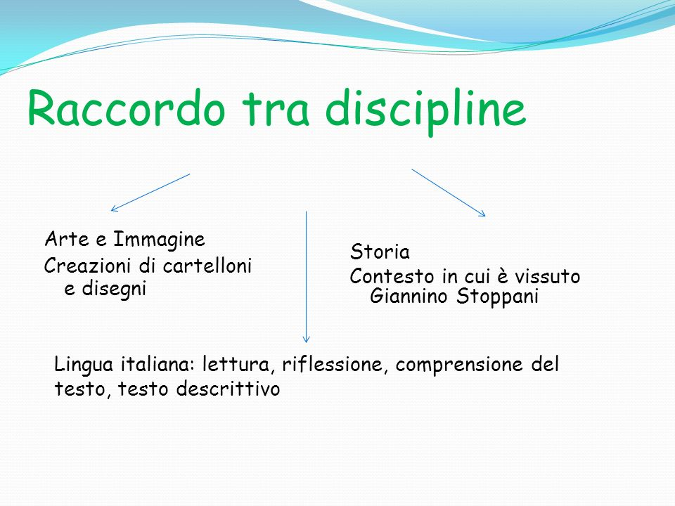 Raccordo tra discipline