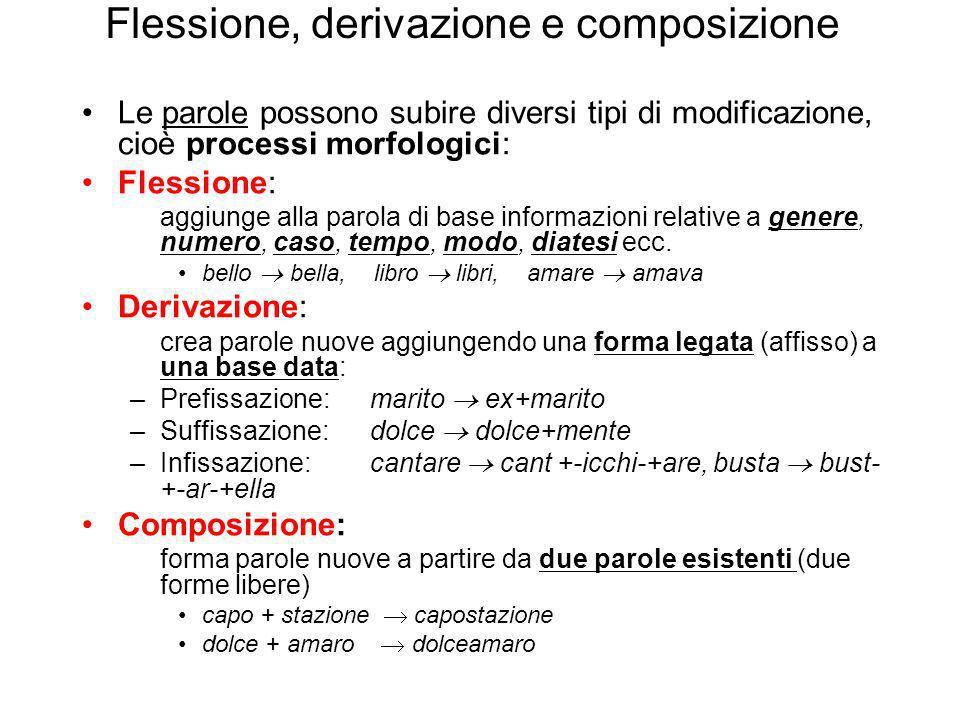 Flessione, derivazione e composizione