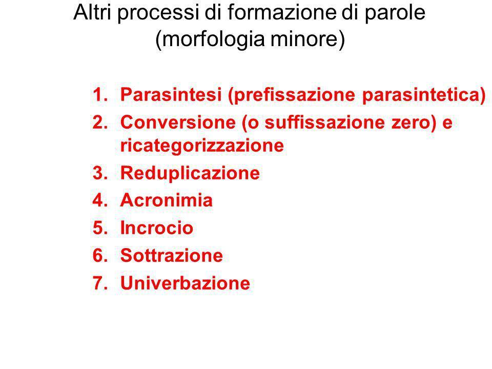 Altri processi di formazione di parole (morfologia minore)