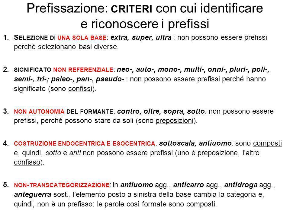 Prefissazione: criteri con cui identificare e riconoscere i prefissi
