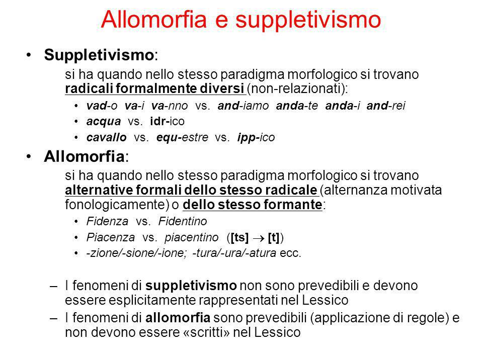 Allomorfia e suppletivismo