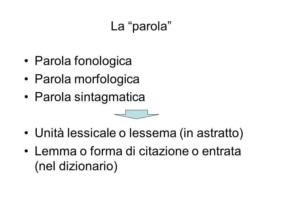 La parola Parola fonologica. Parola morfologica. Parola sintagmatica. Unità lessicale o lessema (in astratto)