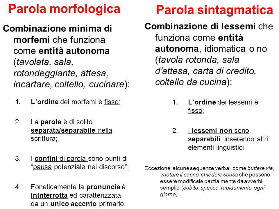 Parola morfologica Parola sintagmatica