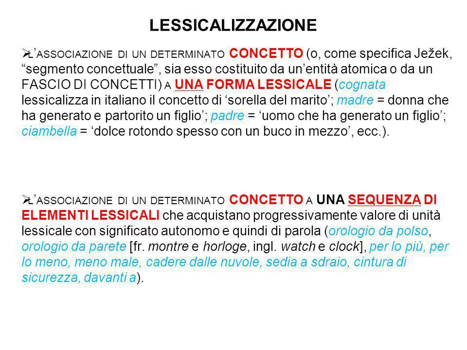 lessicalizzazione
